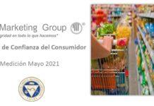 Índice de confianza de los consumidores